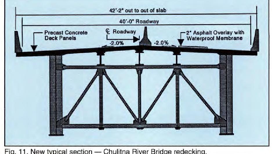 PDF] FULL DEPTH PRECAST AND PRECAST, PRESTRESSED CONCRETE