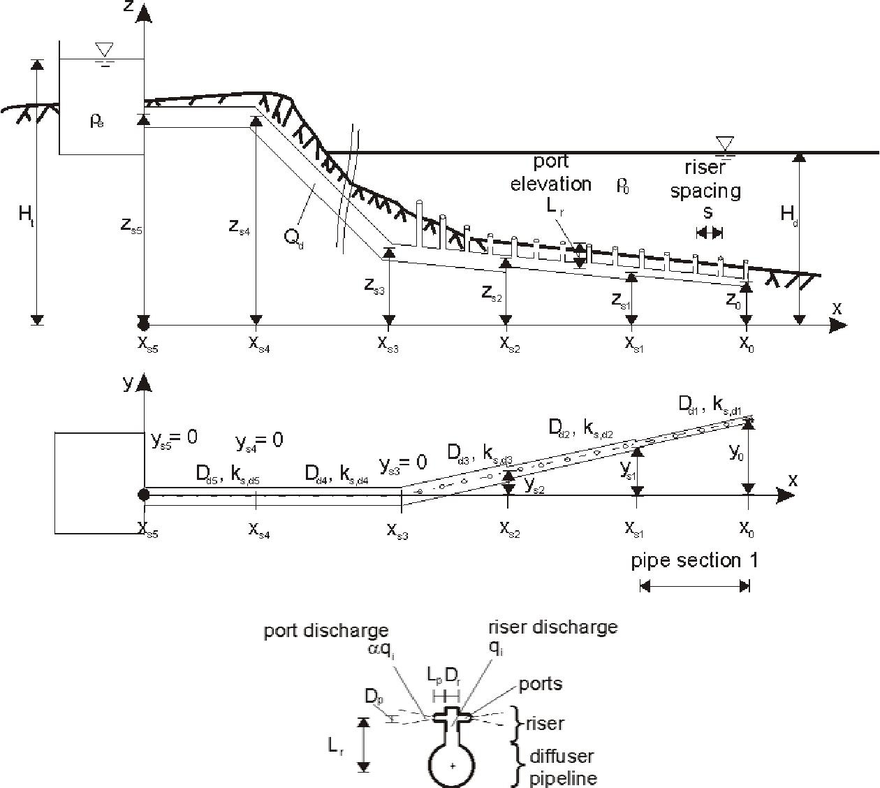 Figure 15 from USER'S MANUA AN INTERNA HYDRAUL - Semantic ... on