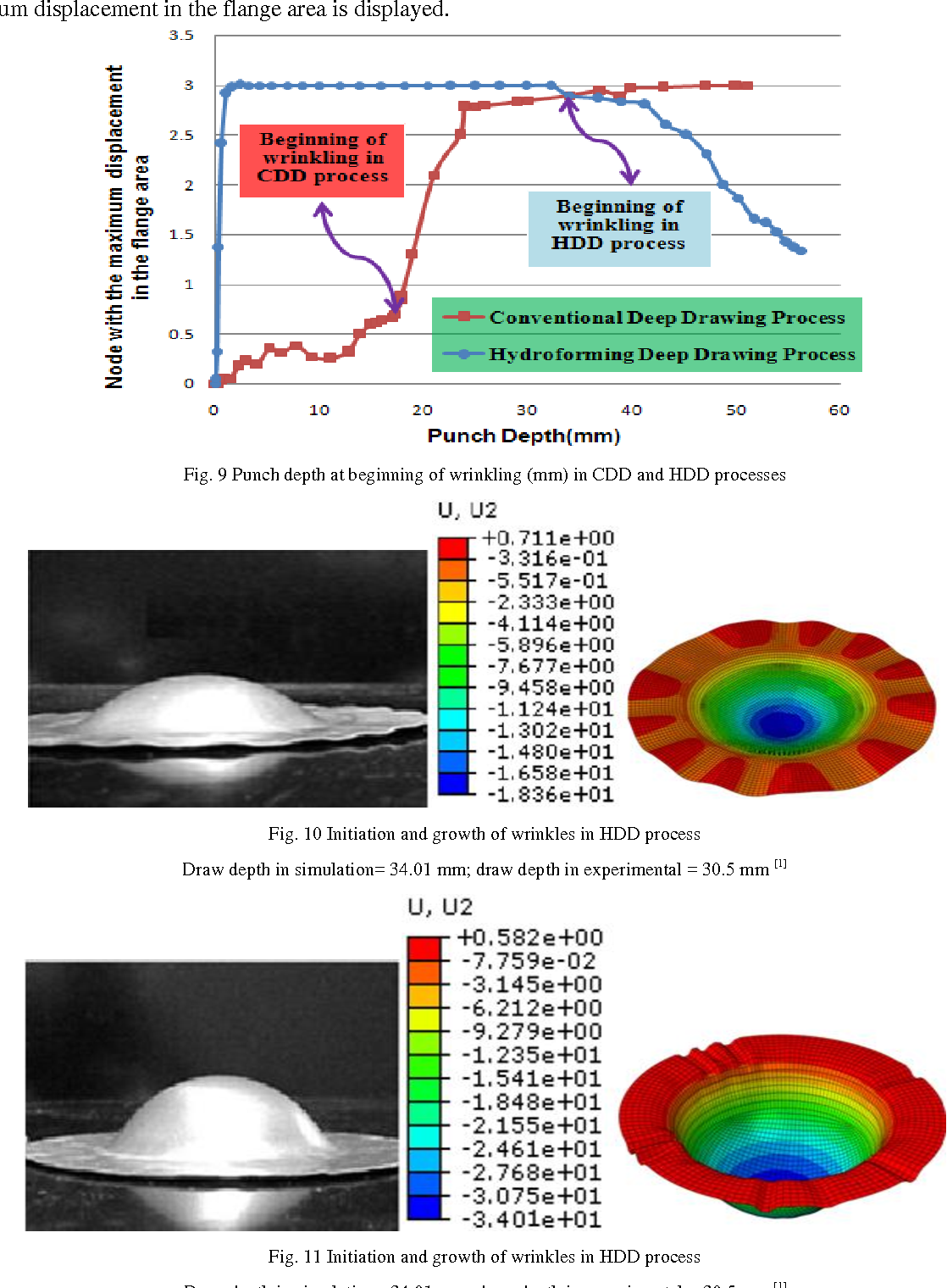 Figure 11 from An Investigation of Wrinkling and Thinning in