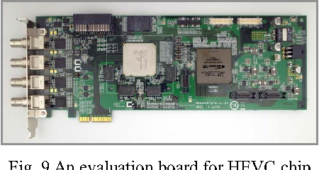 Fig. 9 An evaluation board for HEVC chip