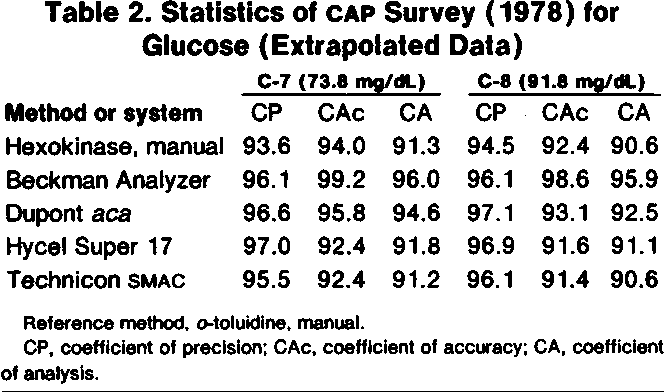 PDF] The coefficient of analysis, a new figure of merit for ...