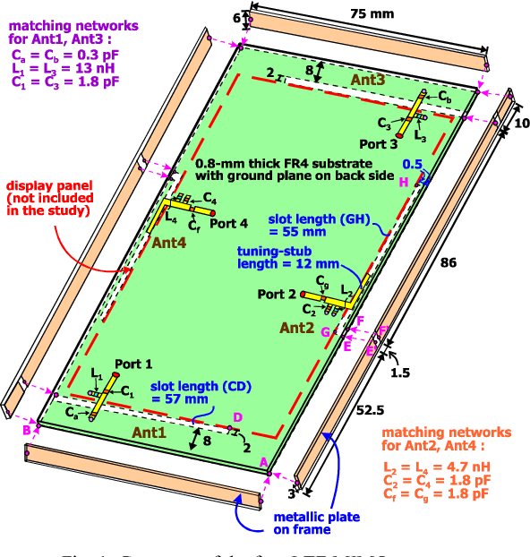 Figure 1 from Four LTE low-band MIMO antennas for the