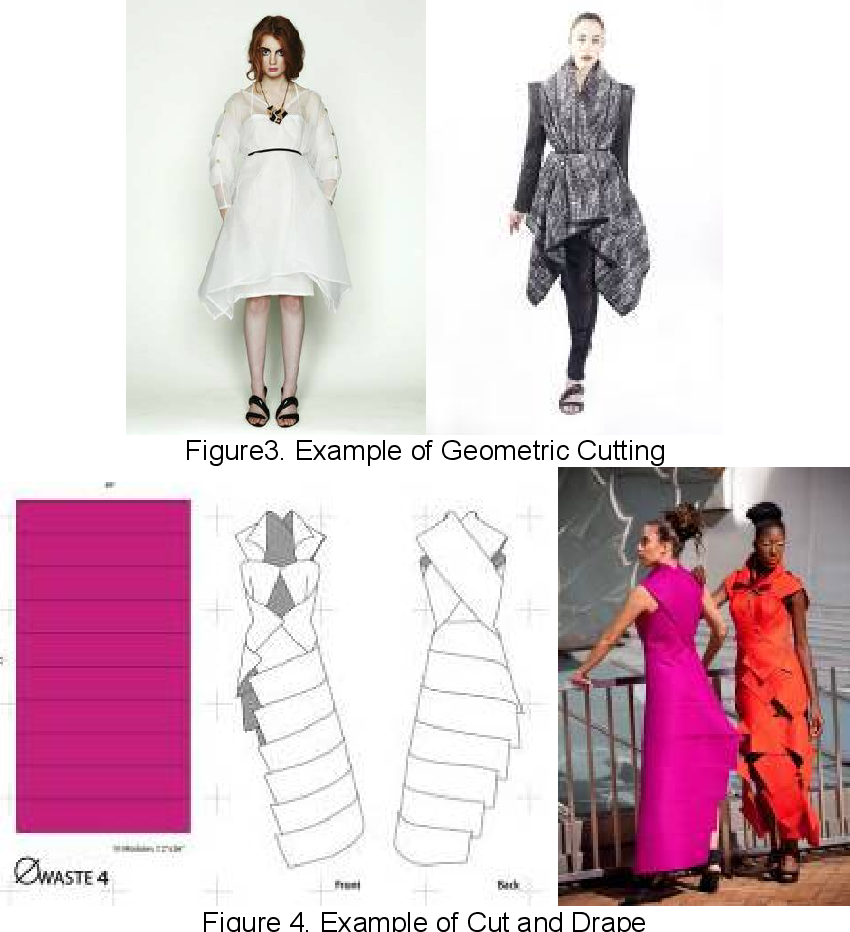 Pdf The Concept Of Zero Waste Fashion And Macrame Technique To Boost Up The Innovation Of Women Garments Designs Inspired By Nubian Motifs Semantic Scholar