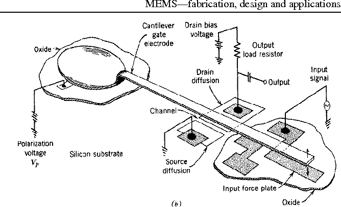 Pdf Microelectromechanical Systems Mems Fabrication Design And Applications Semantic Scholar