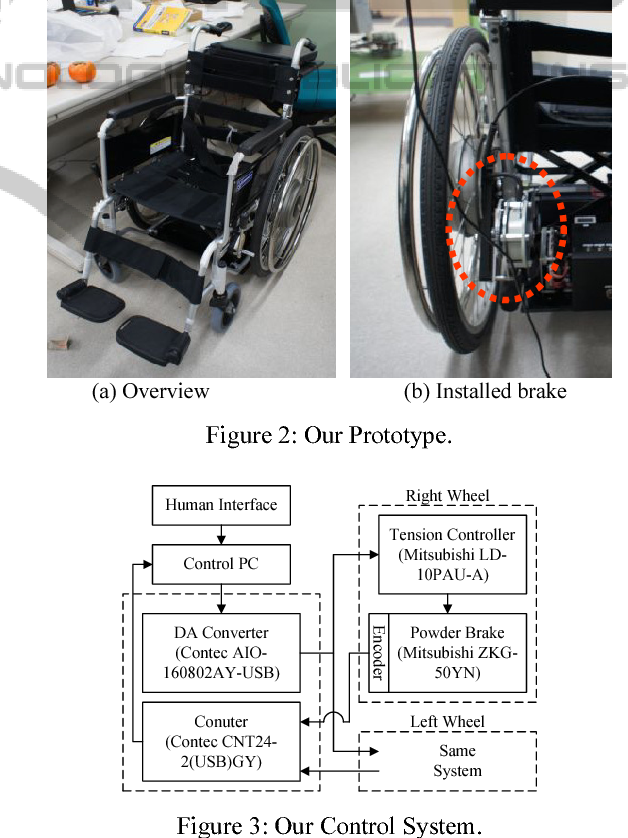 PDF] A Driving Assistance System for a Manual Wheelchair using ...