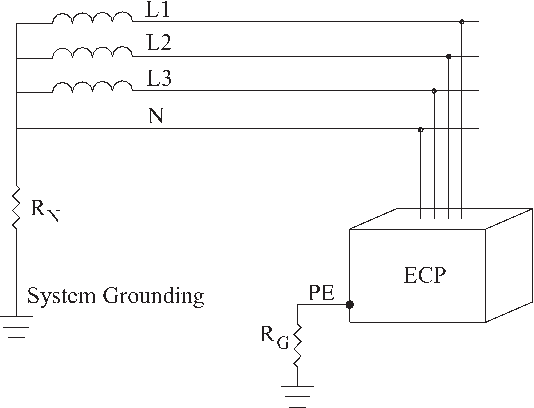 residual-current device, circuit breaker, power factor, three-phase electric power, electrical wiring, electric power transmission, electrical bonding, electrical conduit, electricity distribution, national electrical code, distribution board, power cable, ground and neutral, lightning rod, alternating current, short circuit, earth leakage circuit breaker, electric shock, on wiring earthing