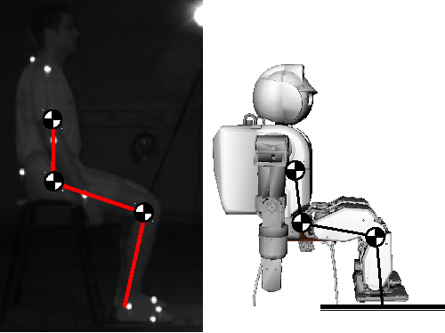 PDF] Full-Body Postural Control of a Humanoid Robot with