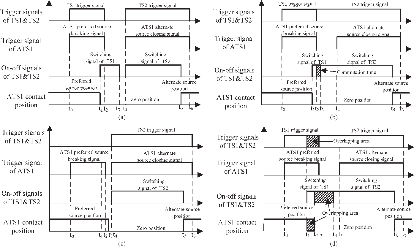 Automatic Transfer Switch Circuit Diagram