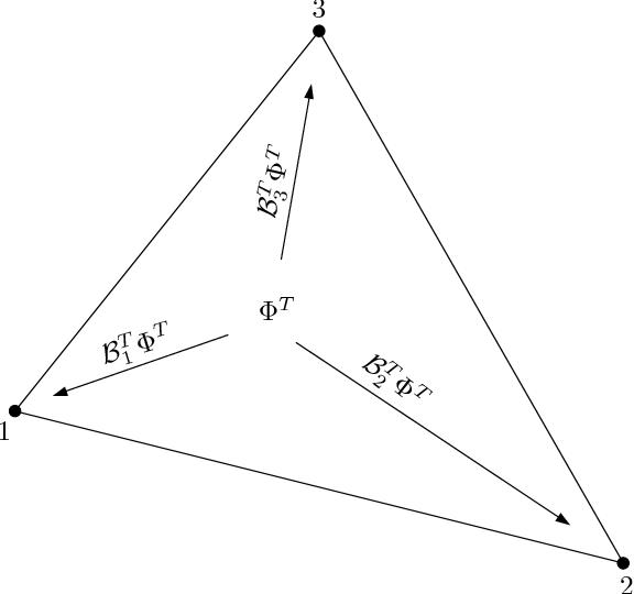 figure 5.4