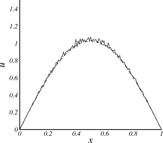 figure 6.44