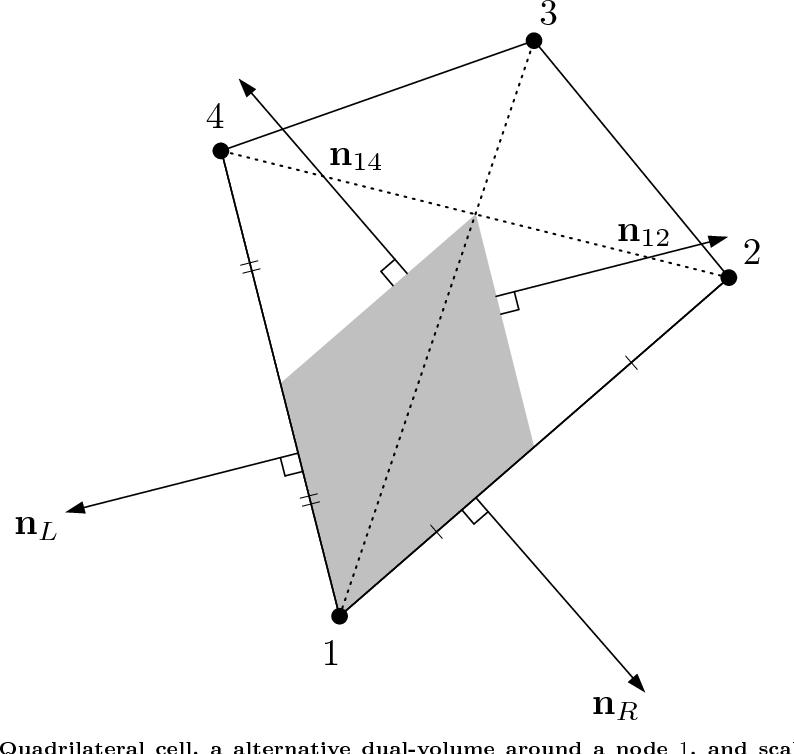 figure B.3