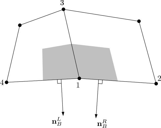 figure B.7