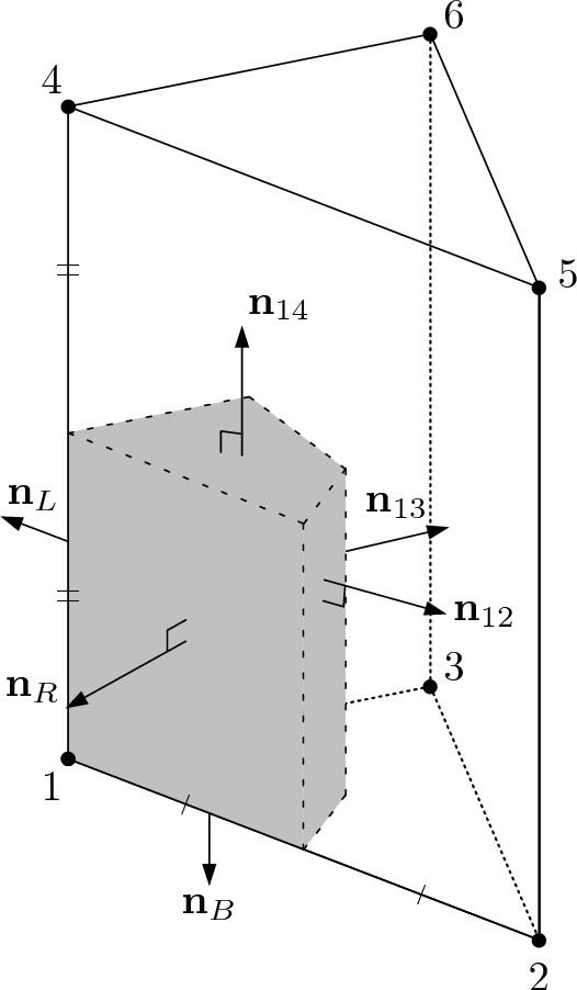 figure B.14