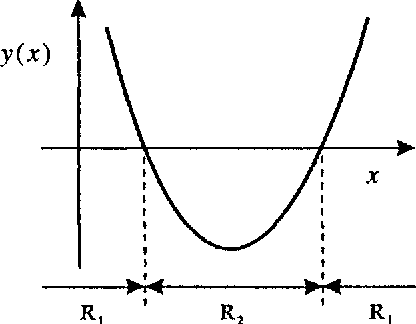 figure 4.13