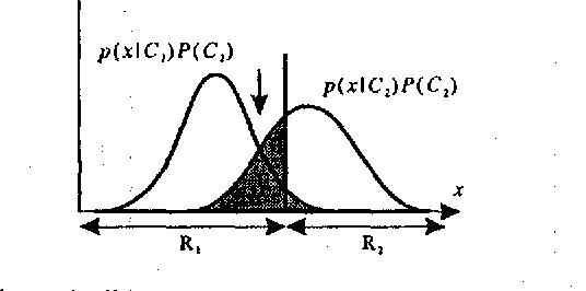 figure 1.15