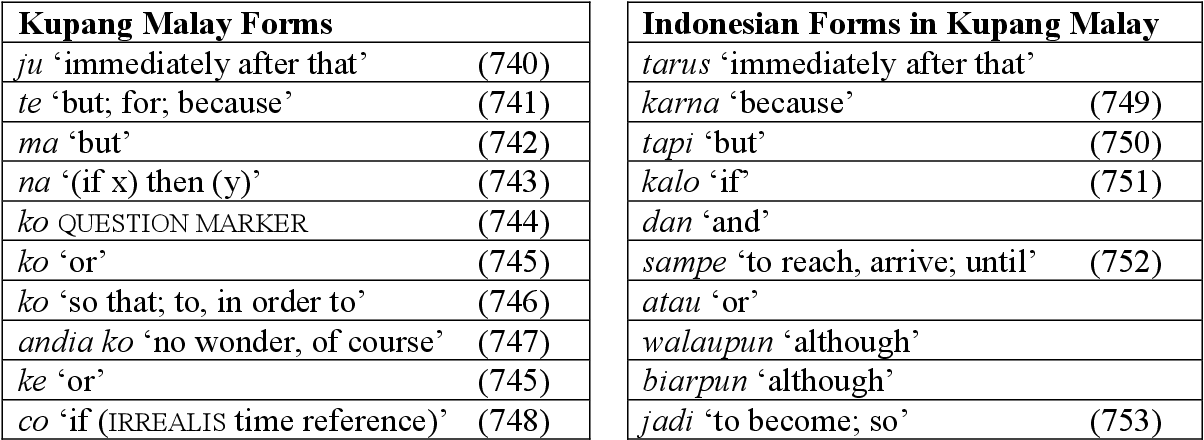 table 4.48
