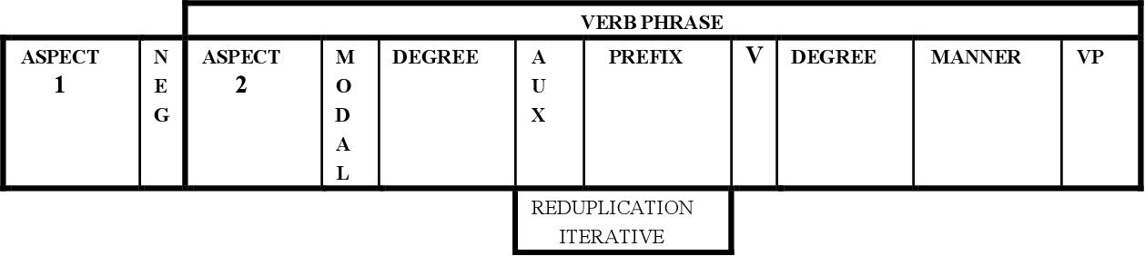 table A.34