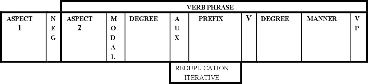 table A.43