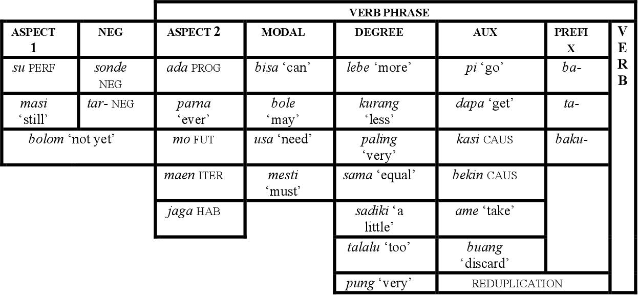 table A.44