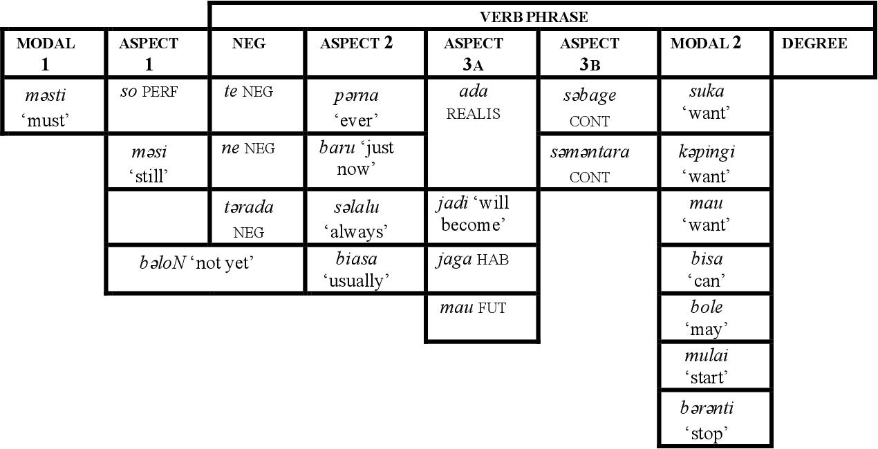 table A.55