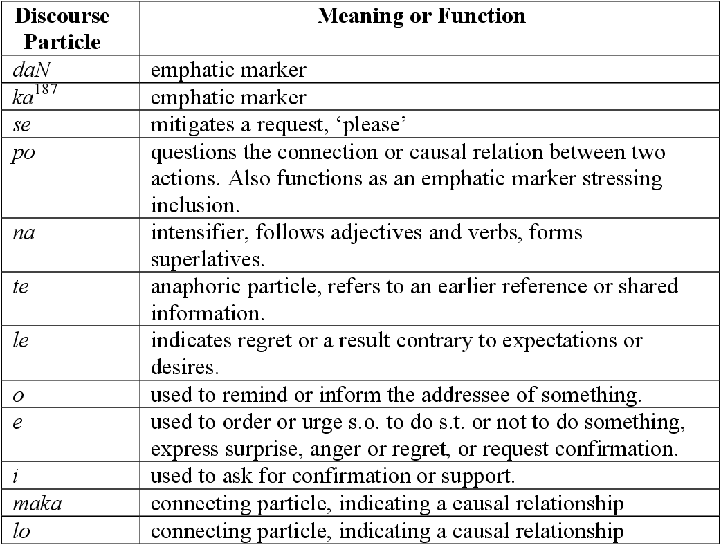 table A.59