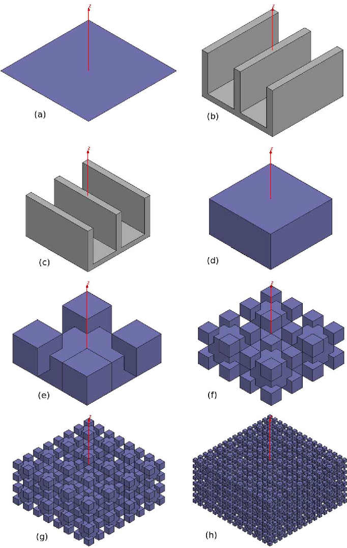 graphic about Printable Fractal Antenna Pattern named Determine 1 versus Design and style of a 3-D Fractal Heatsink Antenna