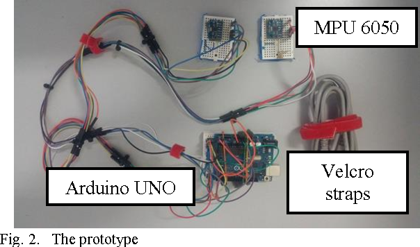 Development of a low cost upper limb motion tracking system
