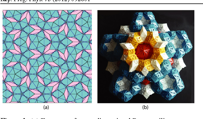 Quasicrystals The State of the Art