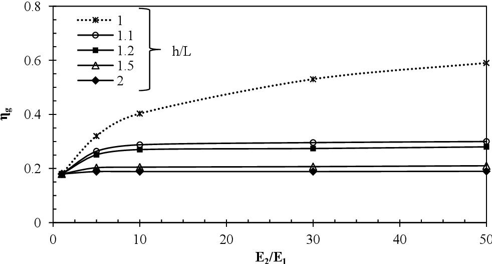 figure 5-5