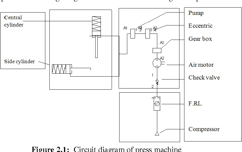 PDF] Design , Analysis and Manufacturing of Hydro-pneumatic