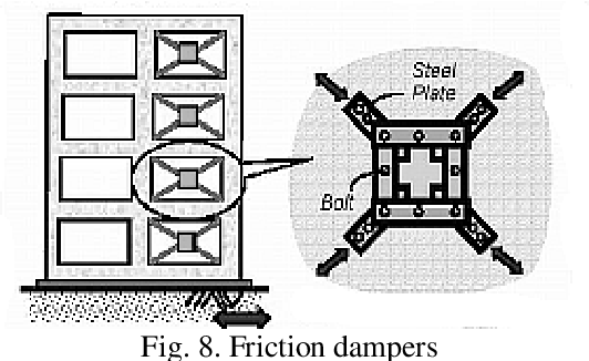 Pdf Seismic Isolation And Energy Dissipation Systems For Safe Structures Junior Teaching Assistant Fanel Semantic Scholar