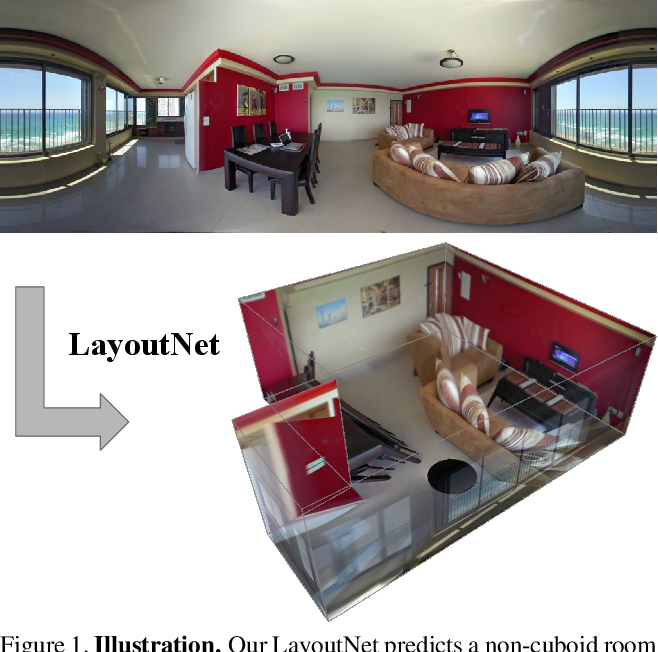 Awe Inspiring Figure 1 From Layoutnet Reconstructing The 3D Room Layout Home Interior And Landscaping Oversignezvosmurscom