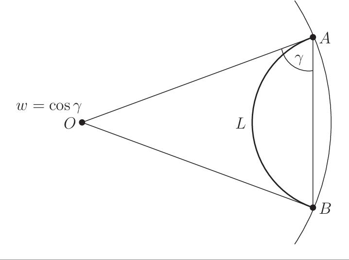 figure 8.8