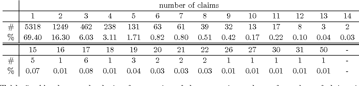 A mixed copula model for insurance claims and claim sizes
