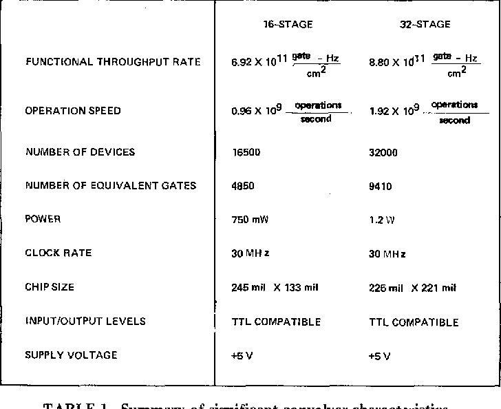 Table 1 from A one-micron bipolar VLSI convolver - Semantic