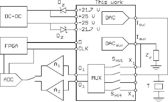Figure 1 from An Ultrasonic Transducer Interface IC With