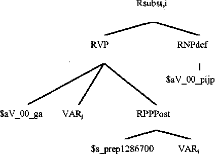Figure 1 from A proposed standard for the lexical