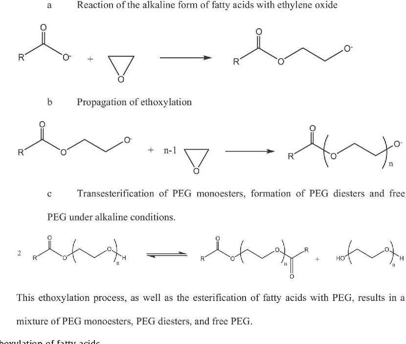 Figure 8 from Polyoxylglycerides and glycerides: effects of