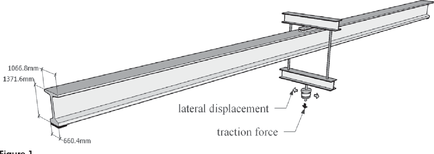 PDF] Rollover stability of precast concrete beams supported
