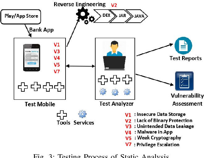 VAPTAi: A Threat Model for Vulnerability Assessment and