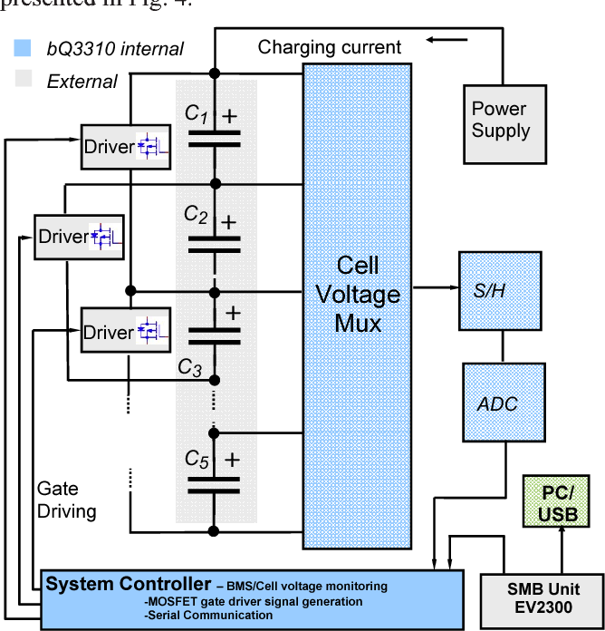 Investigations on Active Balancing Circuits for