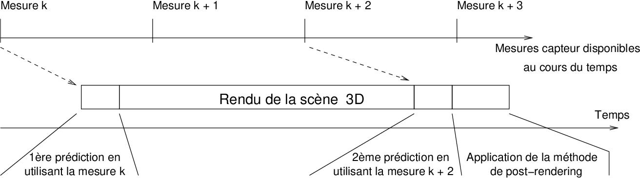 Figure 5 11 From Contributions à La Dextérité D Un Système