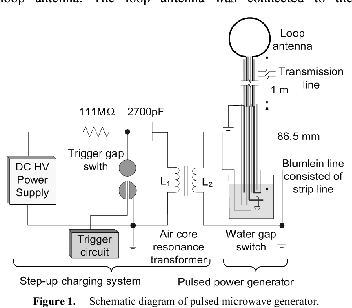 Figure 1 from Nanosecond High Voltage Pulse Generator Using ... on