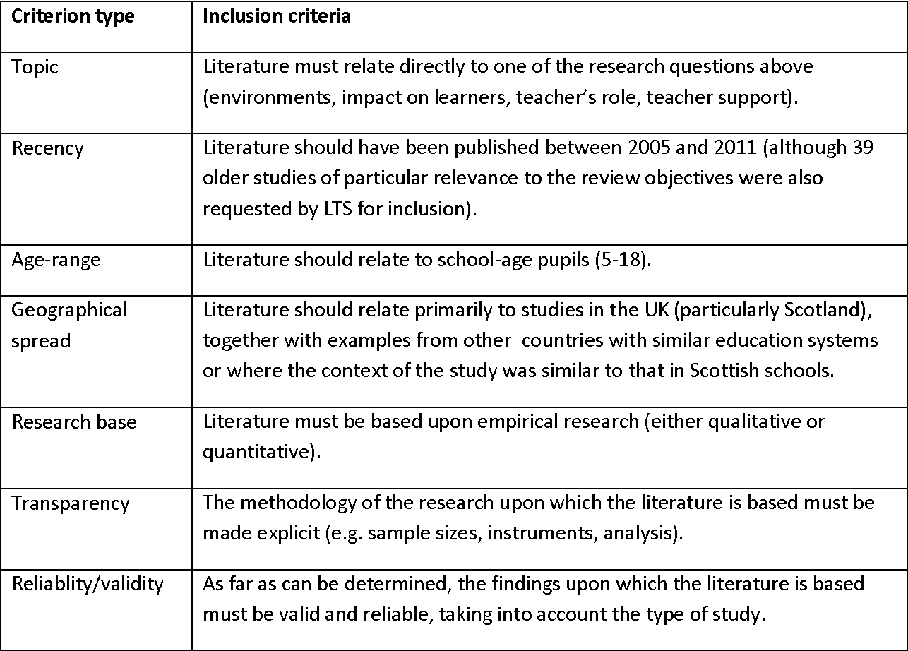 systematic literature review education