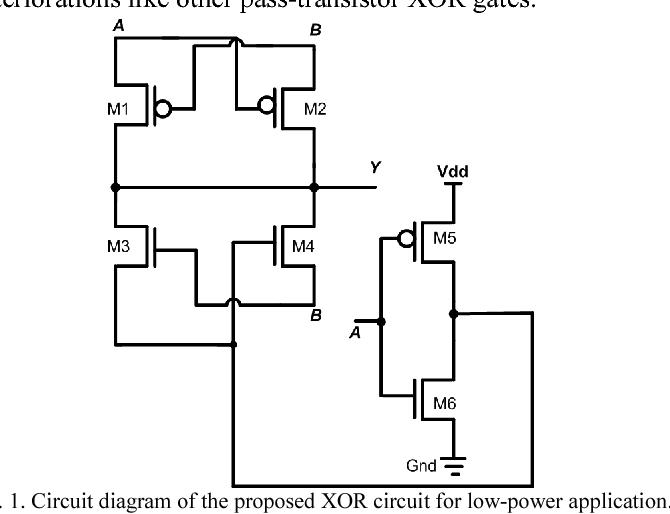 Figure 1 from Topology of 2 input subnanowatt XOR gate in 65 ... on