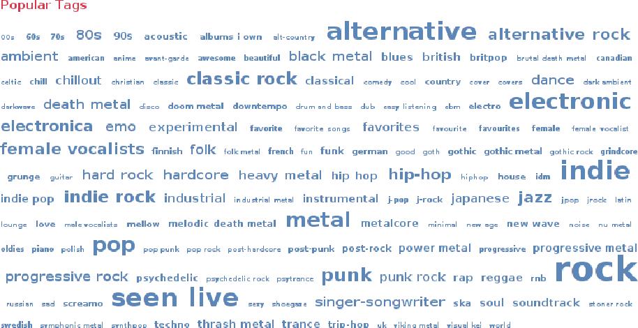 PDF] Audio content processing for automatic music genre
