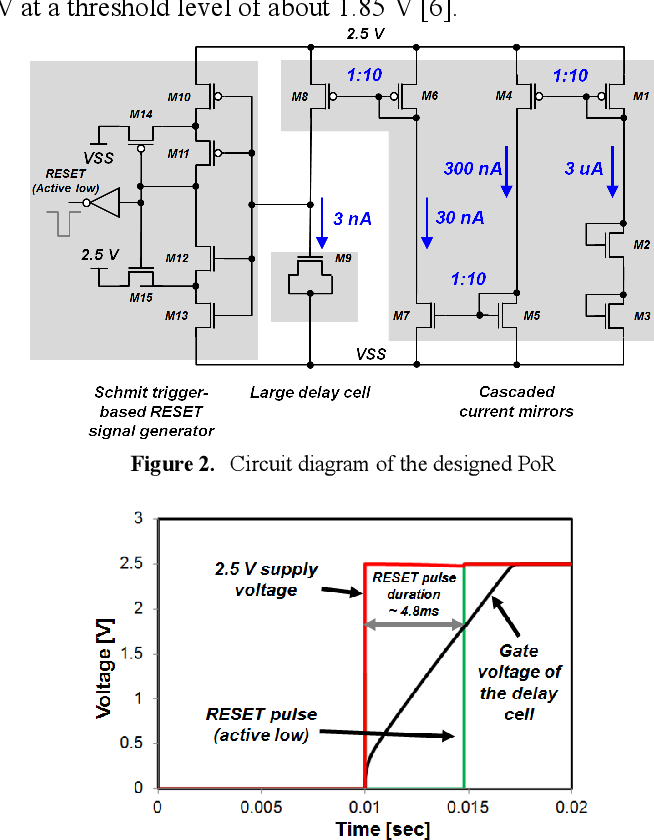Figure 2 from A 1 8 V-to-2 5 V MIPI RFFE slave interface