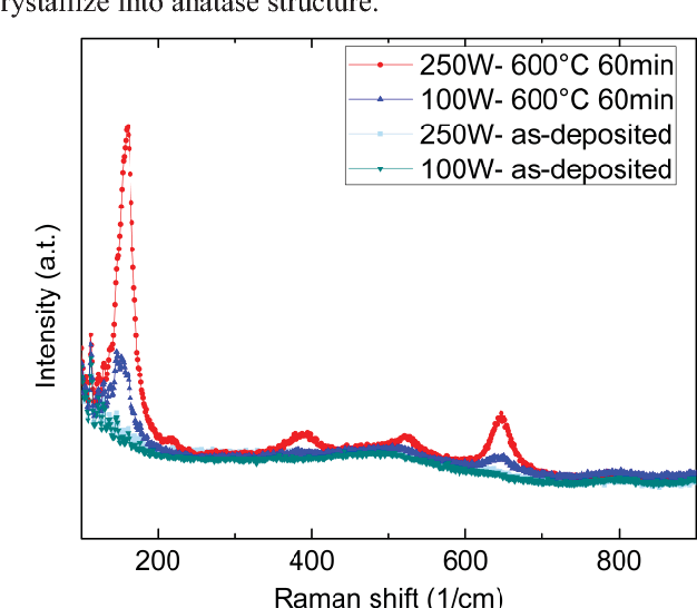 Controllable Optical and Electrical Properties of Nb Doped