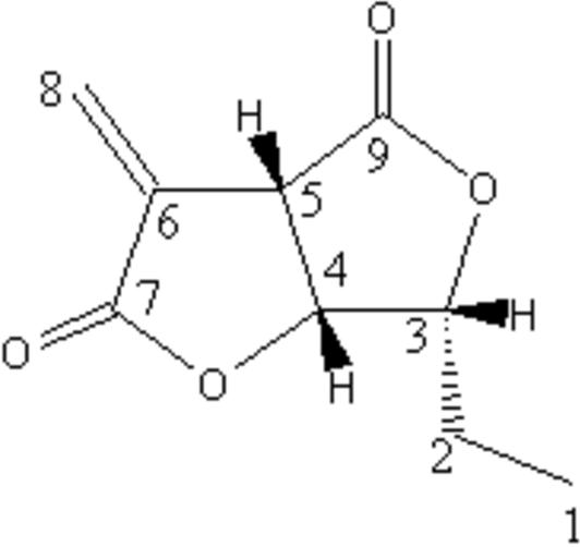 figure 2-28