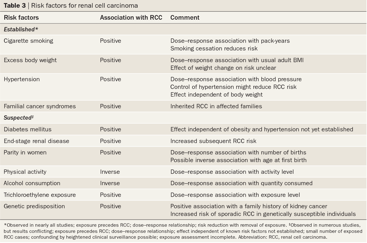 Table 3 From Epidemiology And Risk Factors For Kidney Cancer Semantic Scholar